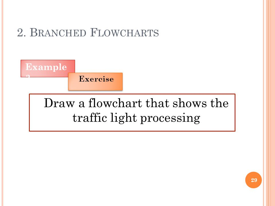 Draw a flowchart that shows the traffic light processing