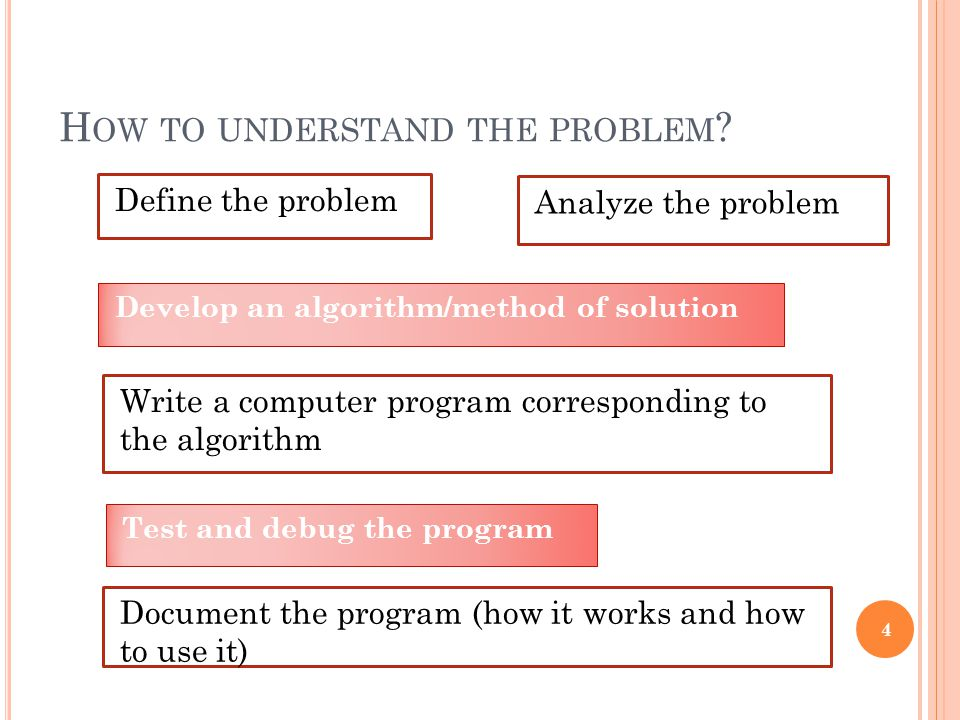 How to understand the problem