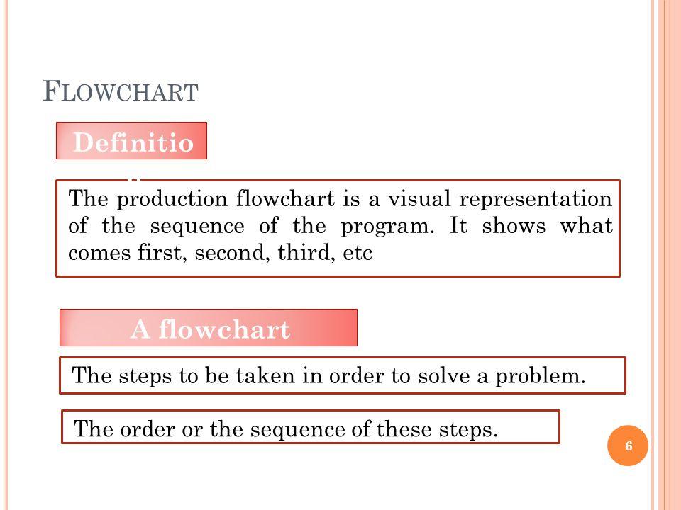 A flowchart indicates: