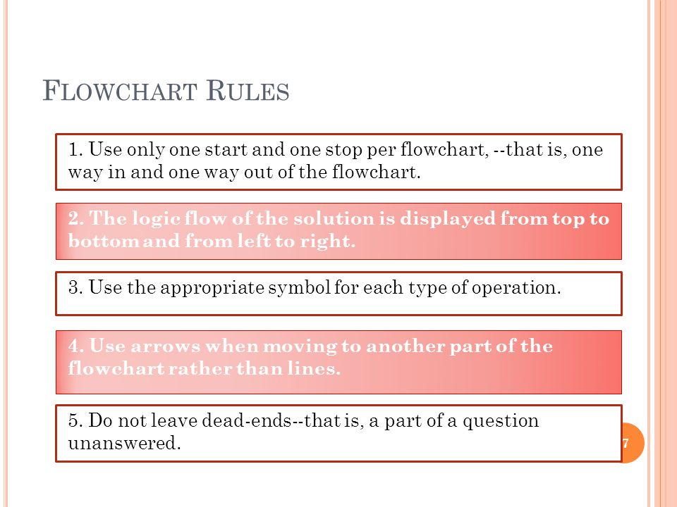 Flowchart Rules 1. Use only one start and one stop per flowchart, --that is, one way in and one way out of the flowchart.