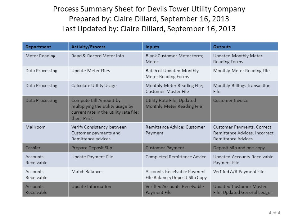 Process Summary Sheet for Devils Tower Utility Company Prepared by: Claire Dillard, September 16, 2013 Last Updated by: Claire Dillard, September 16, 2013