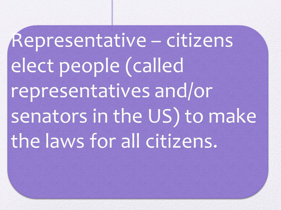Representative – citizens elect people (called representatives and/or senators in the US) to make the laws for all citizens.