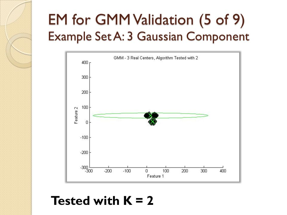 EM for GMM Validation (5 of 9) Example Set A: 3 Gaussian Component