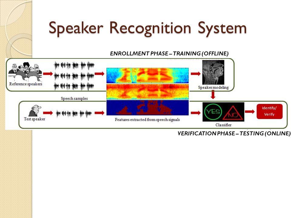 Speaker Recognition System