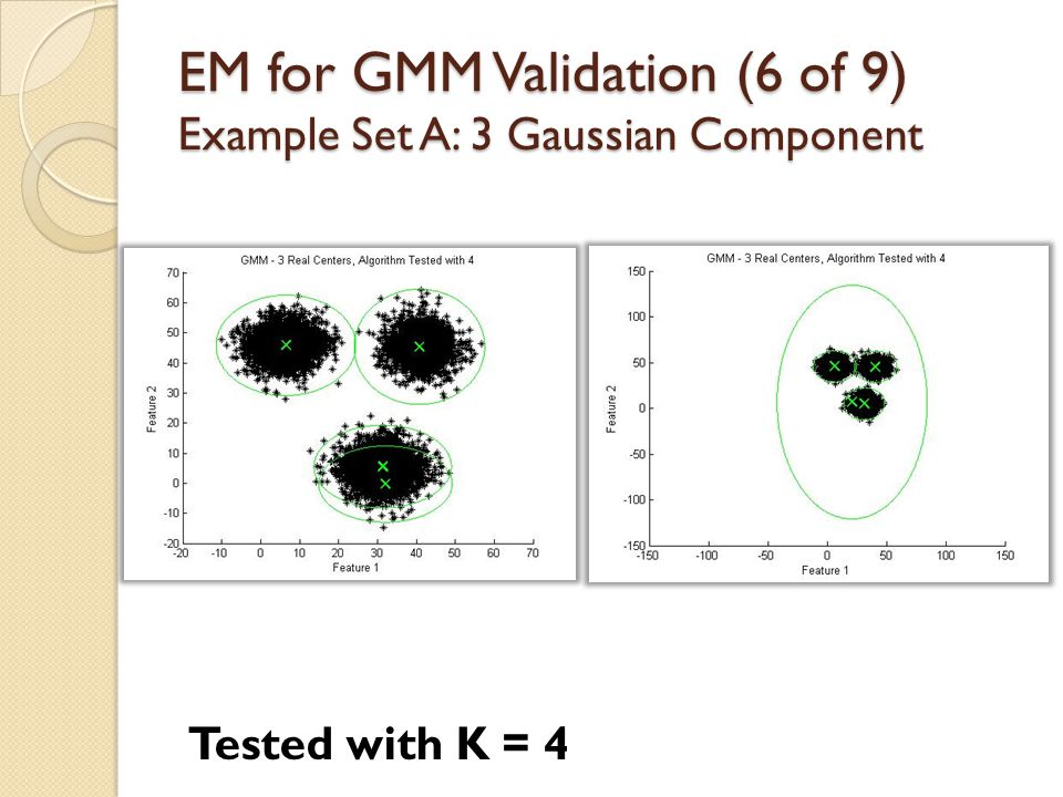 EM for GMM Validation (6 of 9) Example Set A: 3 Gaussian Component