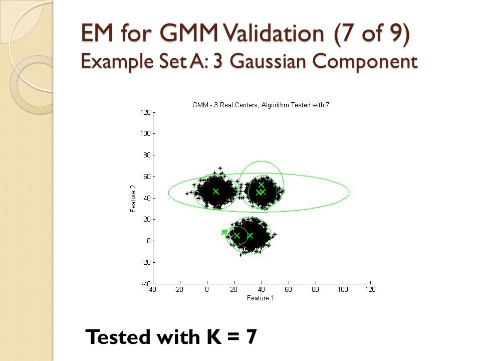 EM for GMM Validation (7 of 9) Example Set A: 3 Gaussian Component