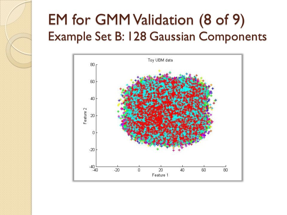 EM for GMM Validation (8 of 9) Example Set B: 128 Gaussian Components