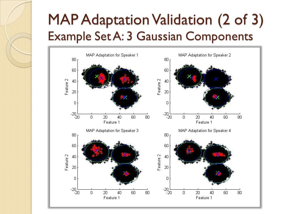 MAP Adaptation Validation (2 of 3) Example Set A: 3 Gaussian Components