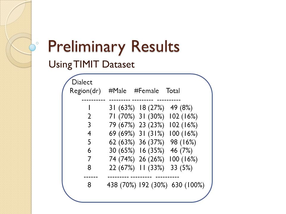 Preliminary Results Using TIMIT Dataset Dialect