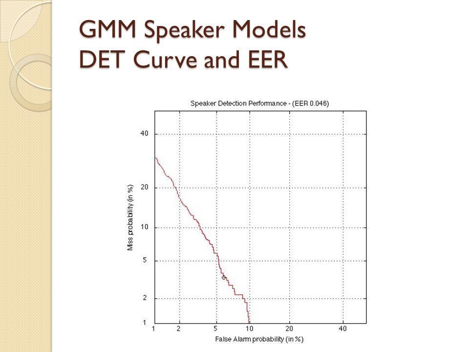 GMM Speaker Models DET Curve and EER