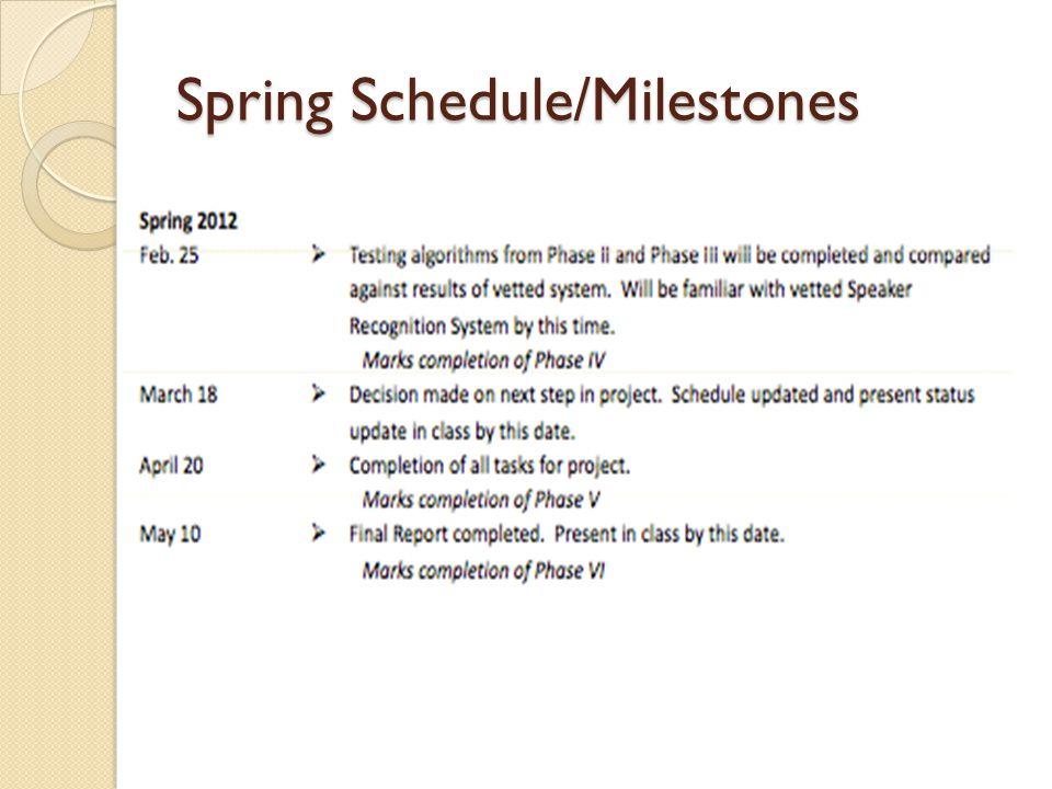 Spring Schedule/Milestones