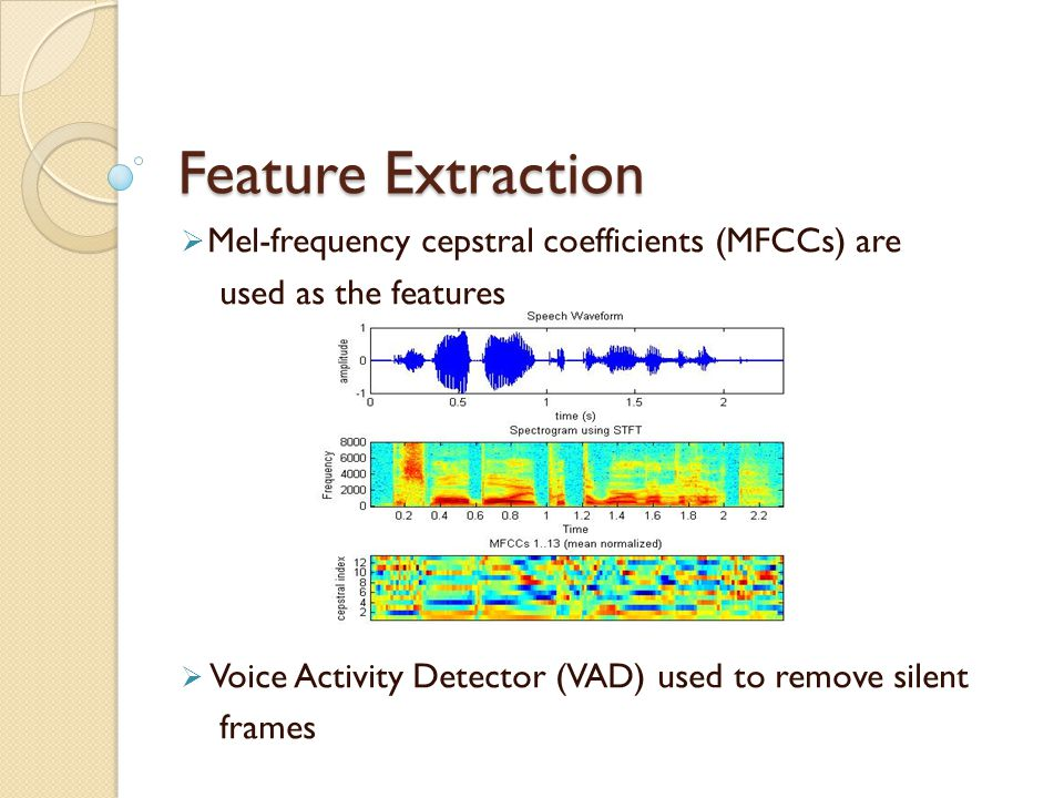 Feature Extraction Mel-frequency cepstral coefficients (MFCCs) are