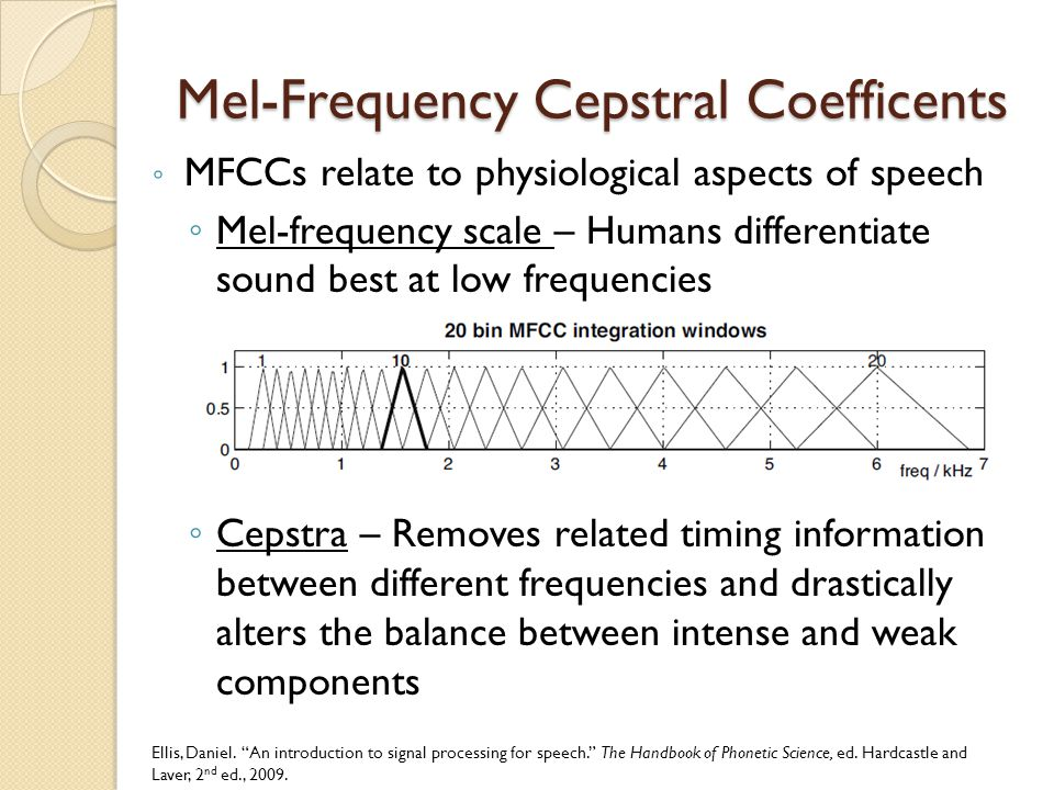 Mel-Frequency Cepstral Coefficents