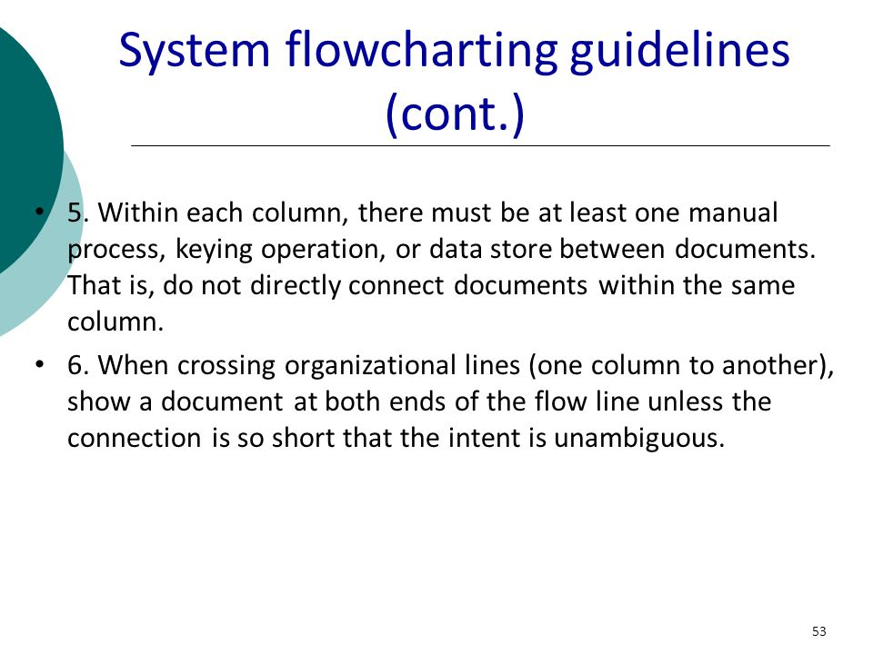 System flowcharting guidelines (cont.)