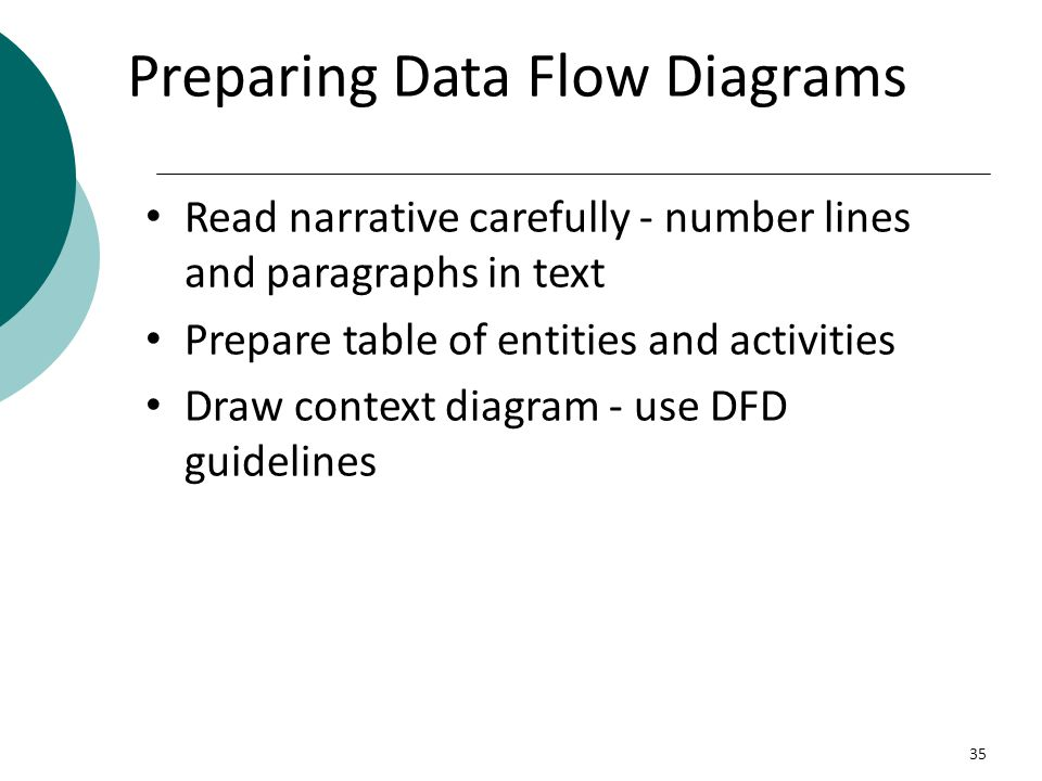 Preparing Data Flow Diagrams