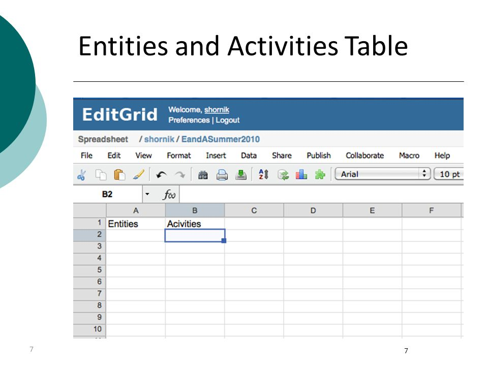 Entities and Activities Table