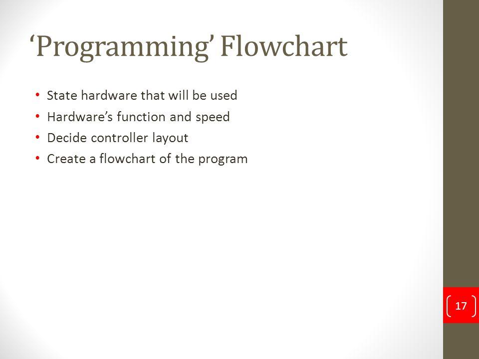 'Programming' Flowchart
