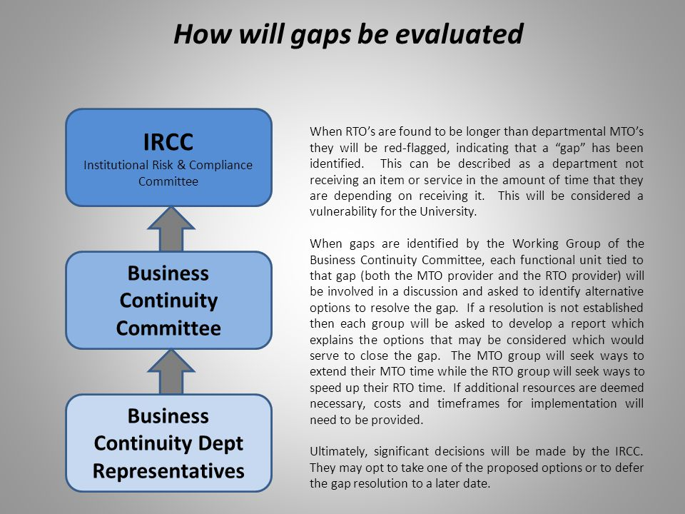 How will gaps be evaluated