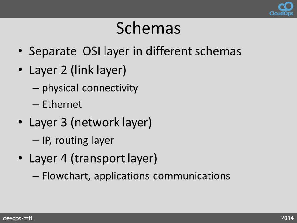 Schemas Separate OSI layer in different schemas Layer 2 (link layer)