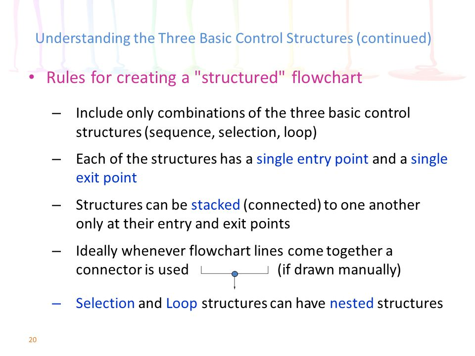 Understanding the Three Basic Control Structures (continued)