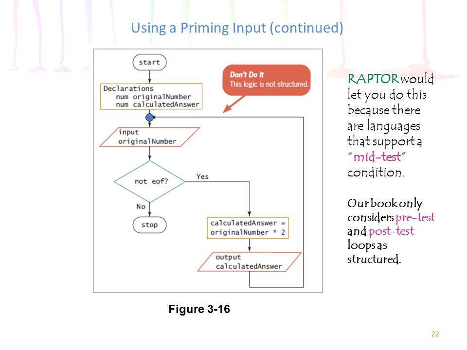 Using a Priming Input (continued)