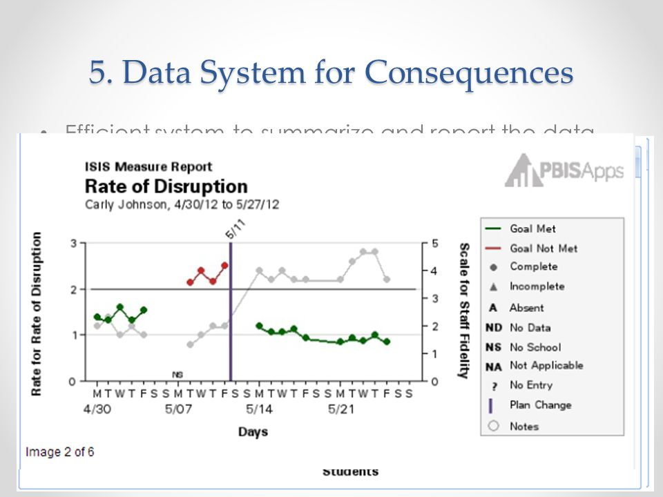 5. Data System for Consequences