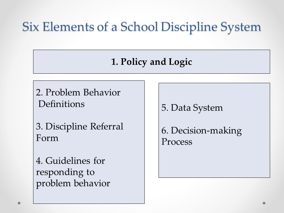 Six Elements of a School Discipline System