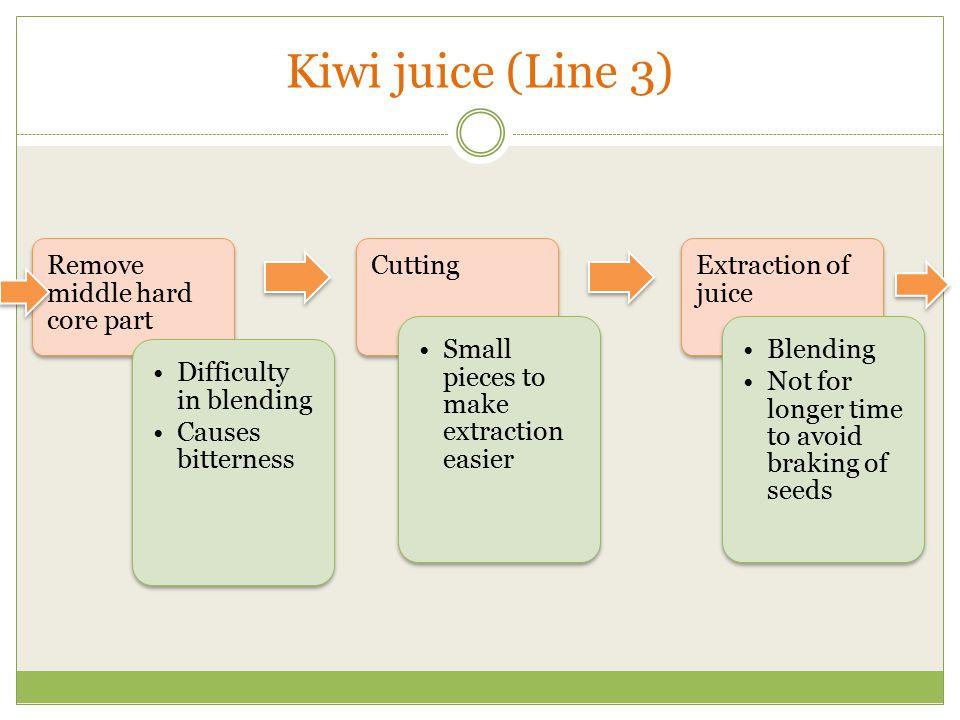 Kiwi juice (Line 3) Remove middle hard core part