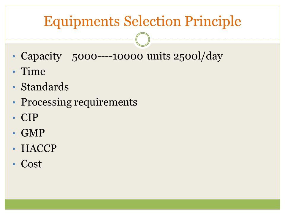 Equipments Selection Principle
