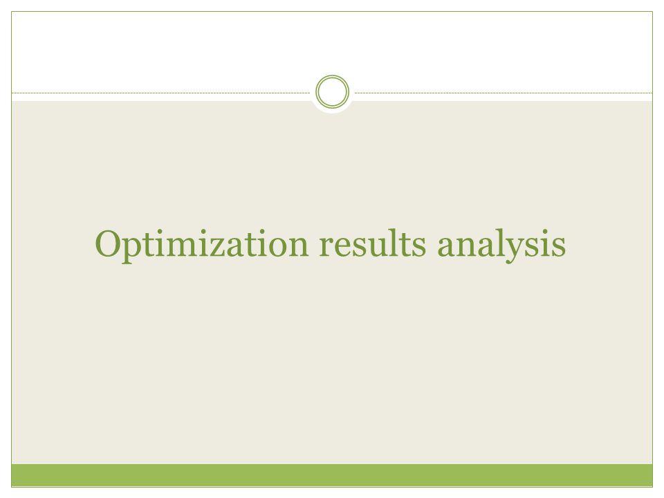 Optimization results analysis