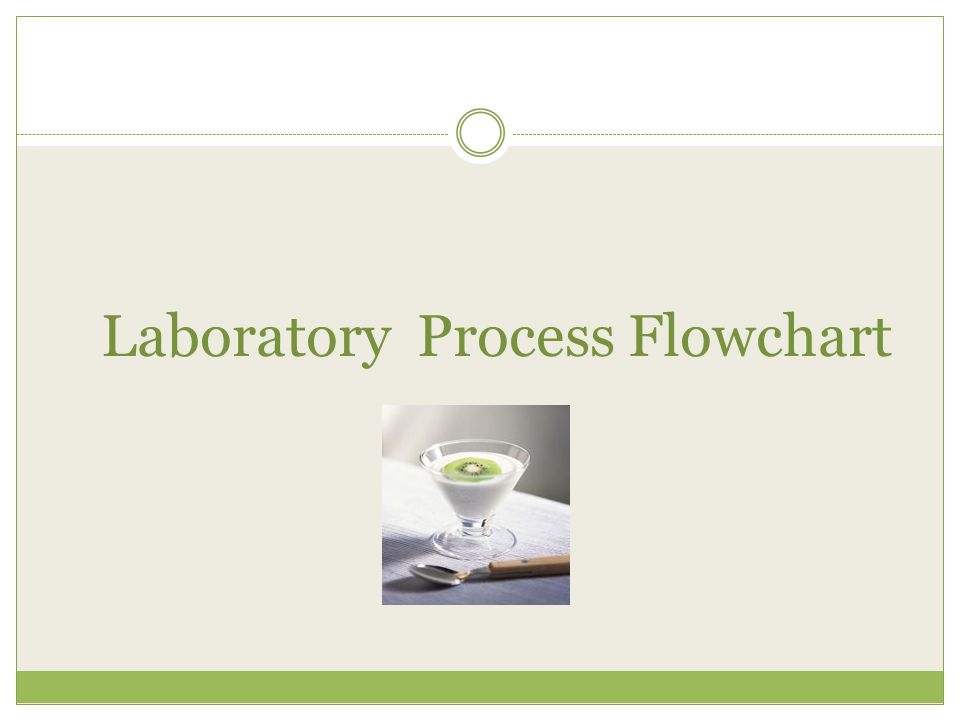 Laboratory Process Flowchart
