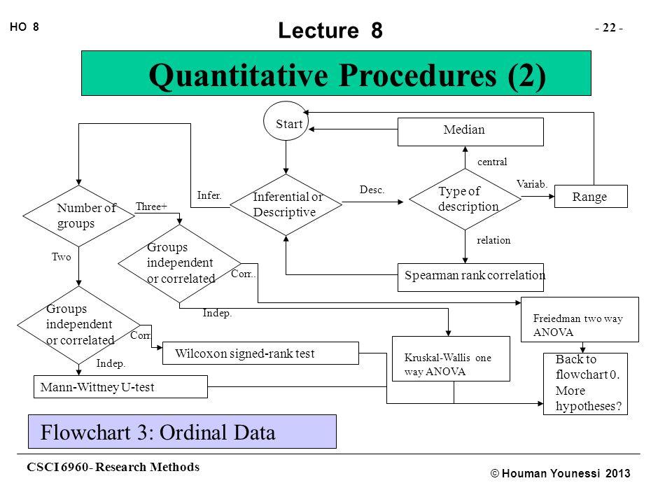 Flowchart 3: Ordinal Data