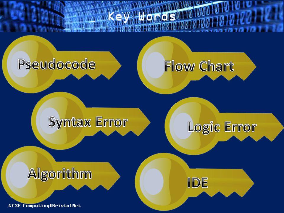 Pseudocode Flow Chart Syntax Error Logic Error Algorithm IDE