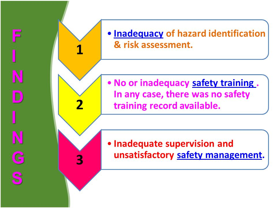 F I N D G S 1 Inadequacy of hazard identification & risk assessment. 2