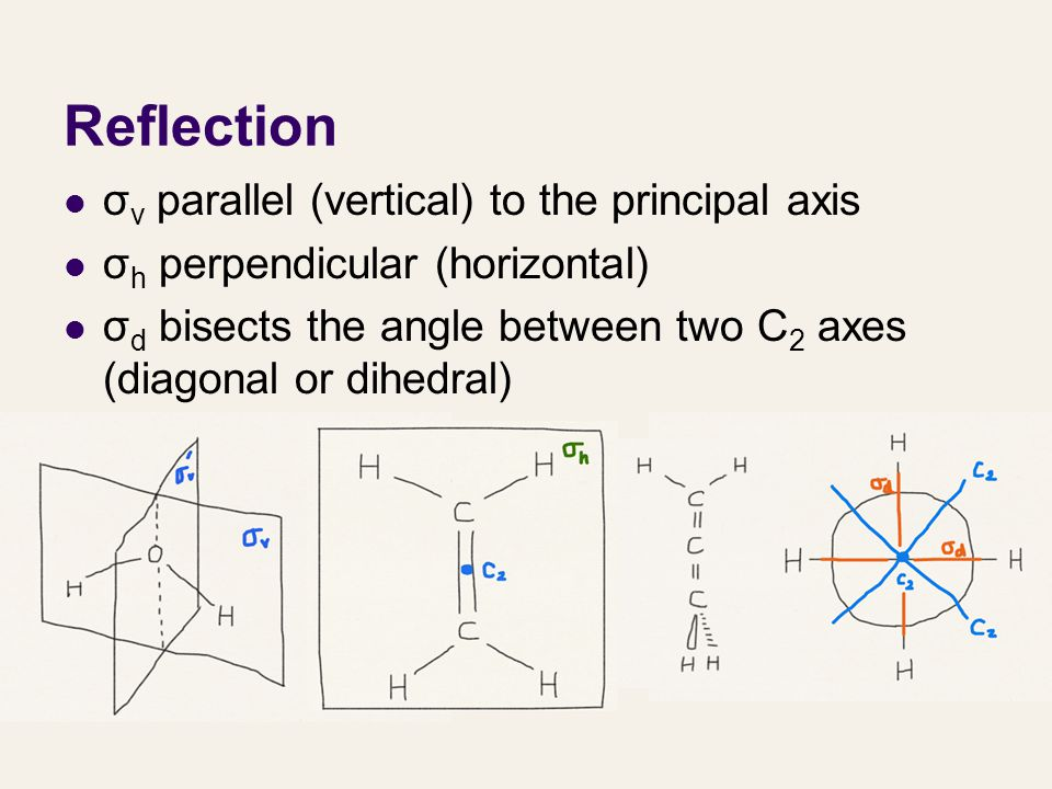 Reflection σv parallel (vertical) to the principal axis