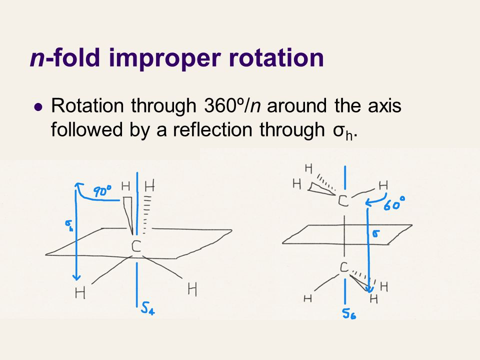 n-fold improper rotation