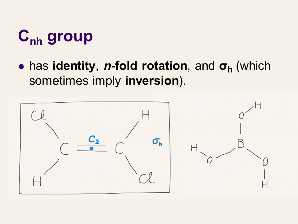 Cnh group has identity, n-fold rotation, and σh (which sometimes imply inversion).