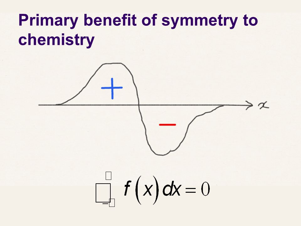 Primary benefit of symmetry to chemistry