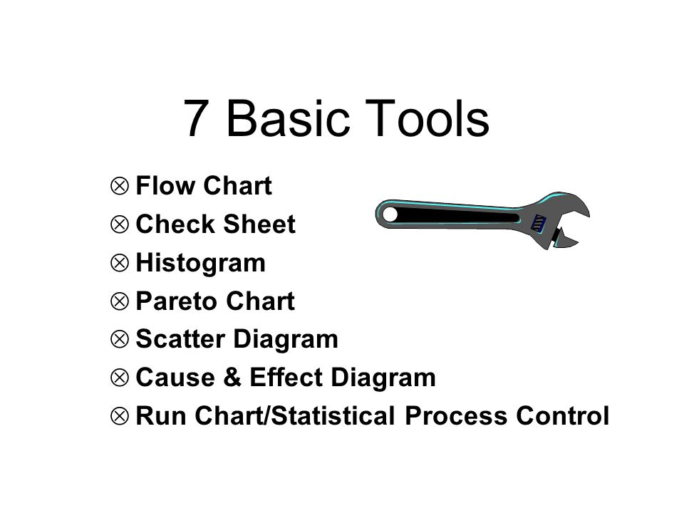 7 Basic Tools Flow Chart Check Sheet Histogram Pareto Chart