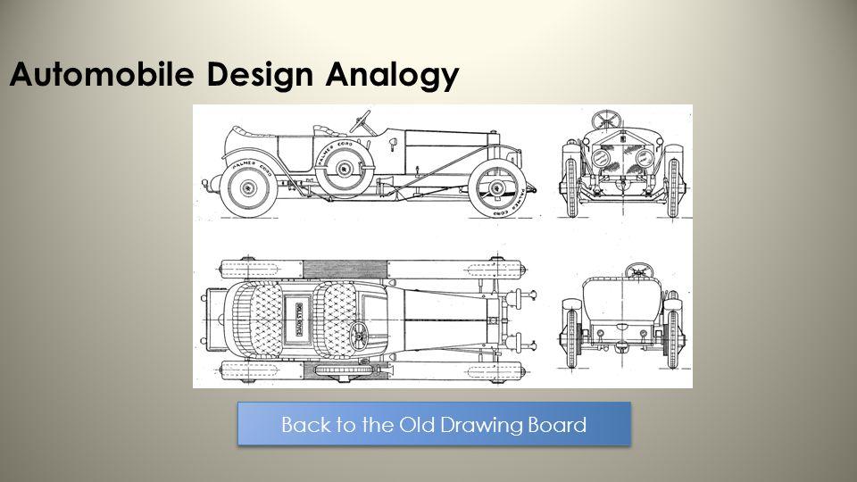 Automobile Design Analogy