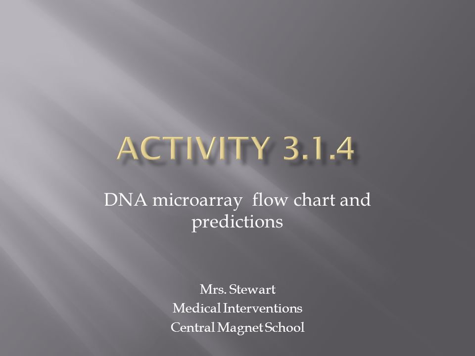 Activity 3.1.4 DNA microarray flow chart and predictions Mrs. Stewart