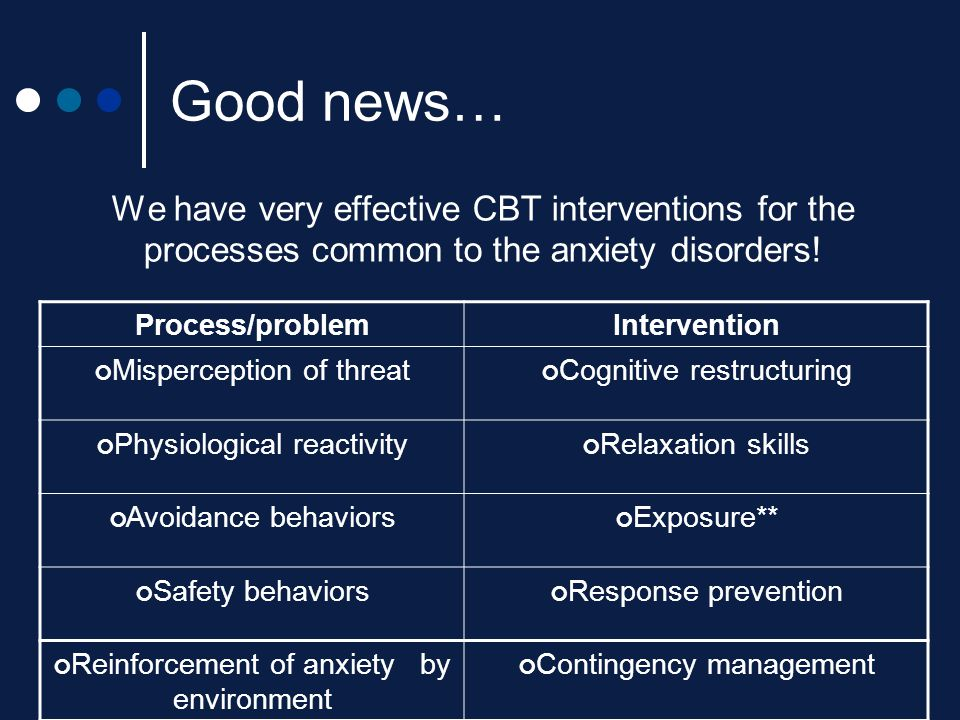 Good news… We have very effective CBT interventions for the processes common to the anxiety disorders!
