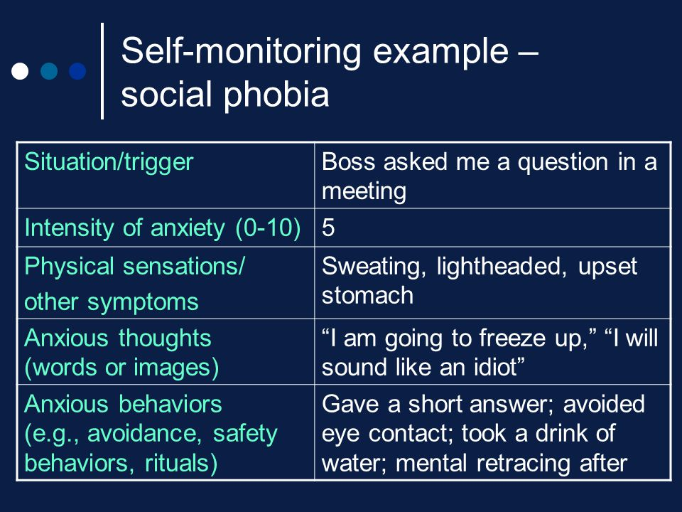Self-monitoring example – social phobia