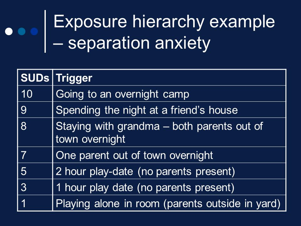 Exposure hierarchy example – separation anxiety