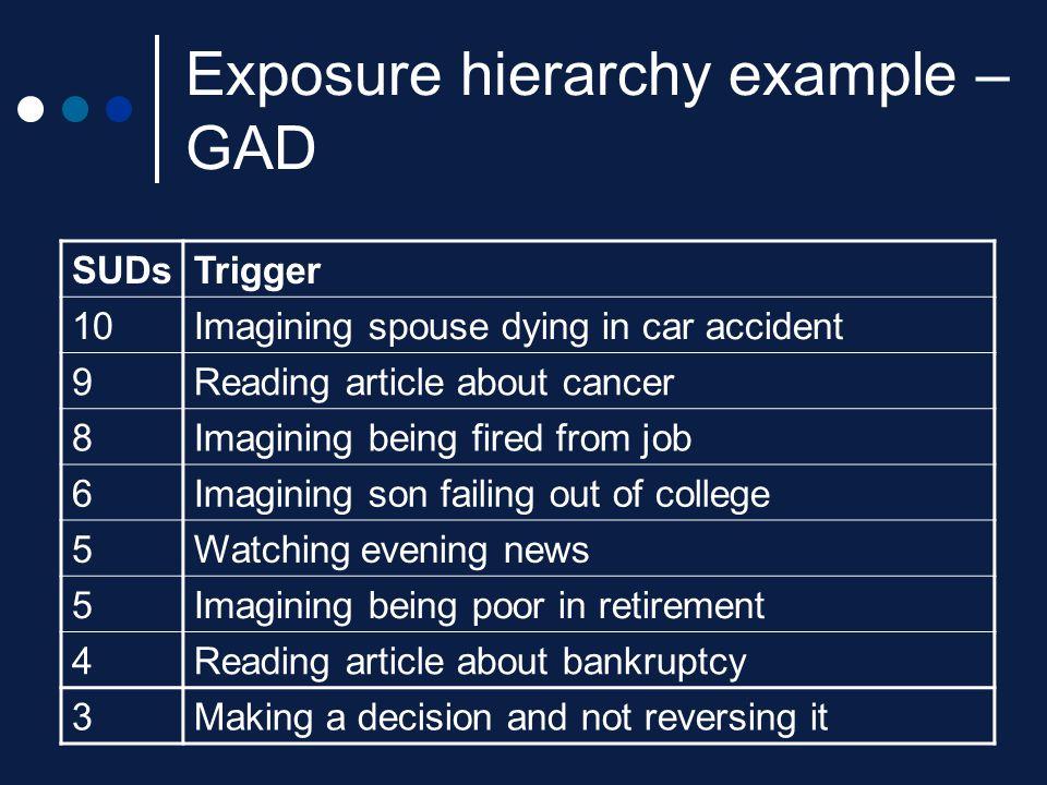 Exposure hierarchy example – GAD