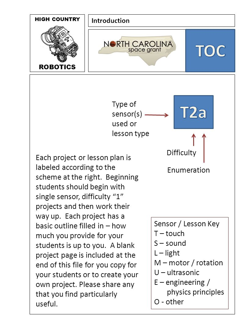 TOC T2a Type of sensor(s) used or lesson type Difficulty