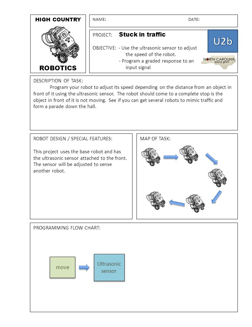 U2b ROBOTICS Ultrasonic sensor move HIGH COUNTRY