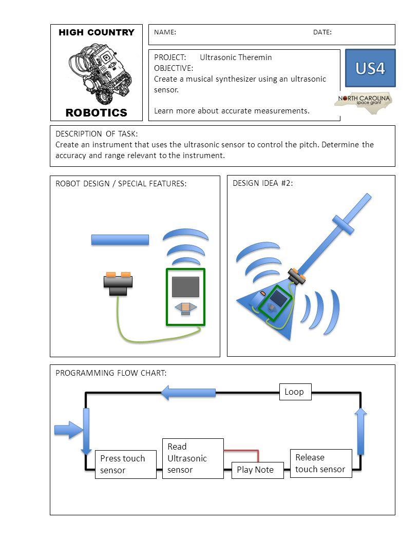 US4 ROBOTICS Loop Read Ultrasonic sensor Press touch sensor