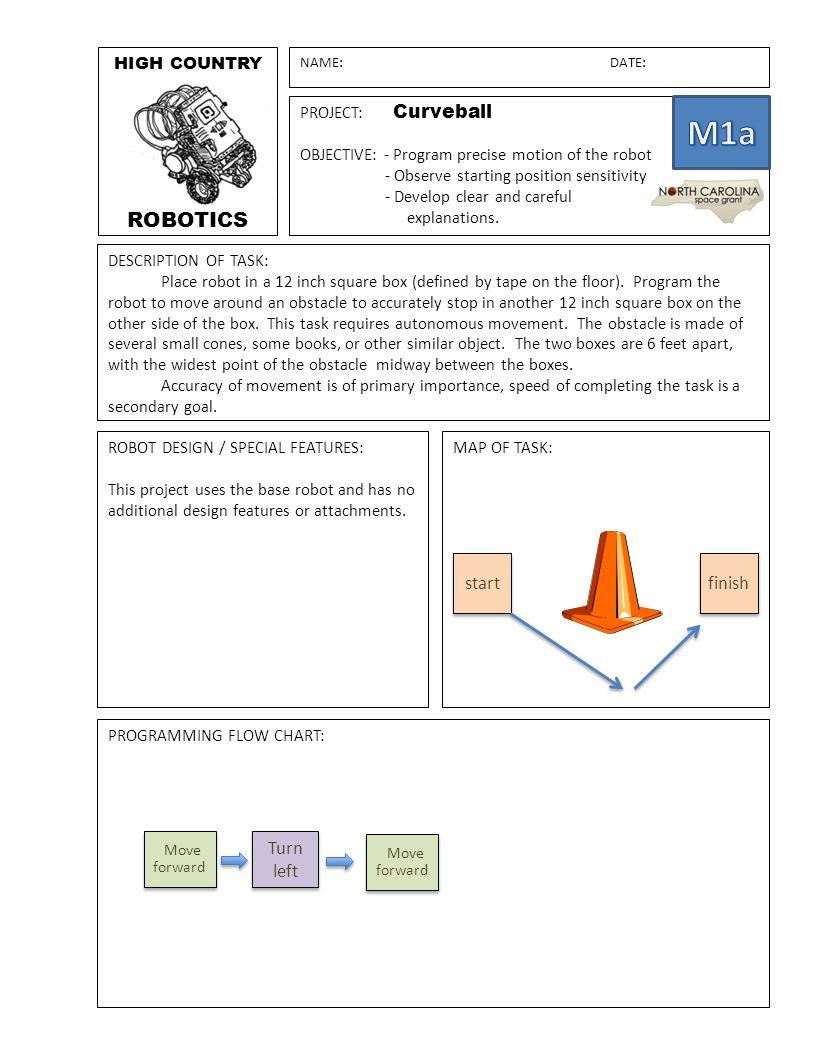 M1a ROBOTICS finish start Turn left HIGH COUNTRY PROJECT: Curveball