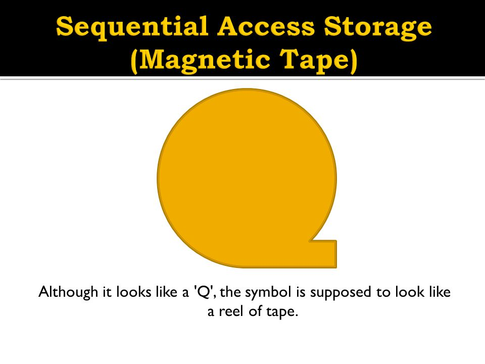 Sequential Access Storage (Magnetic Tape)